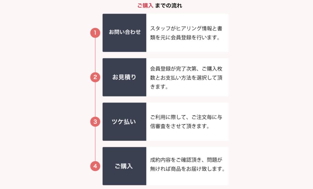 Ten+ (テンプラス)のサービス申込み方法