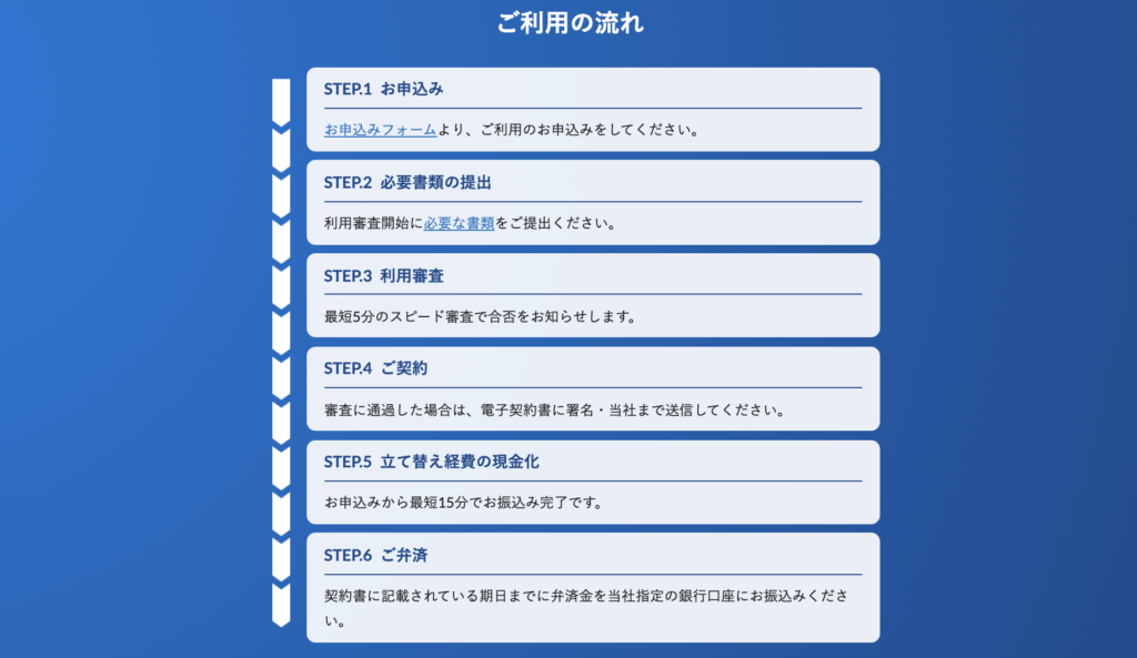 キャッシュフィールドのサービス申込み方法