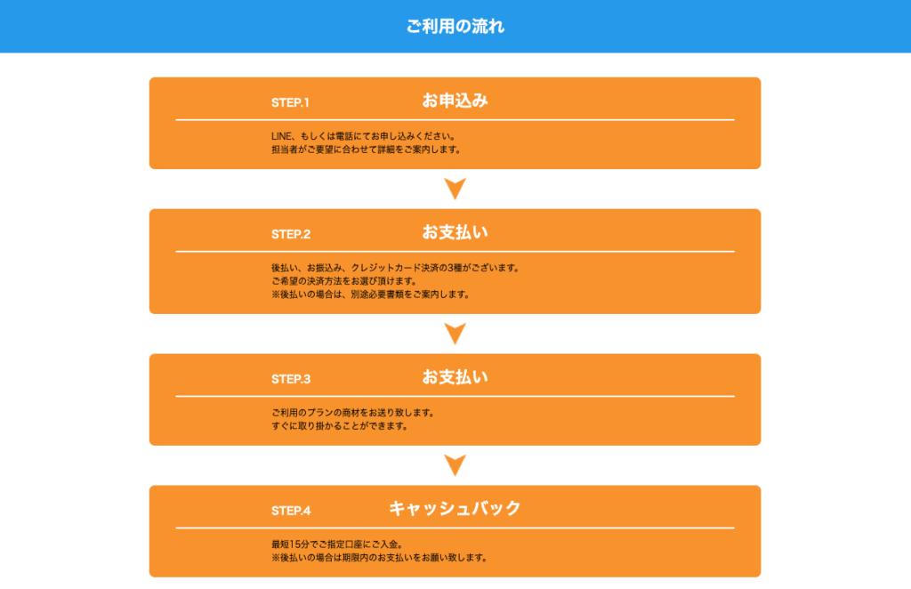 ライフサポートのサービス申込み方法
