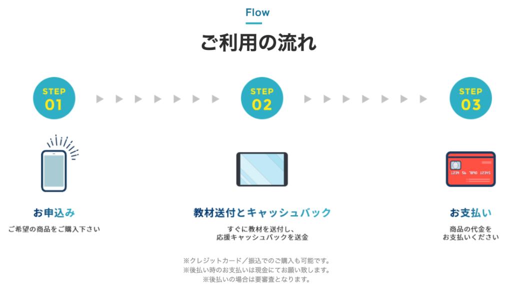 tsukeの助のサービス申込み方法