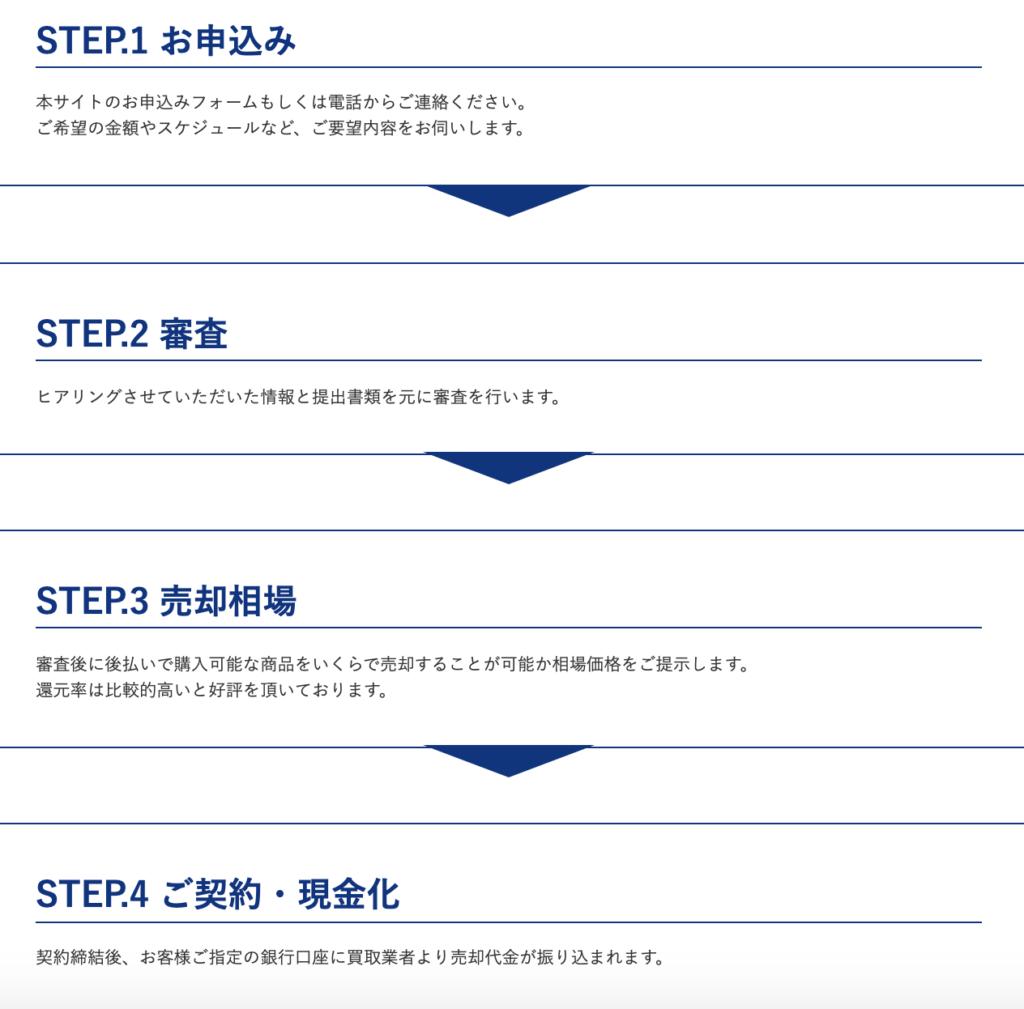 キャッシュコネクトのサービス申込み方法