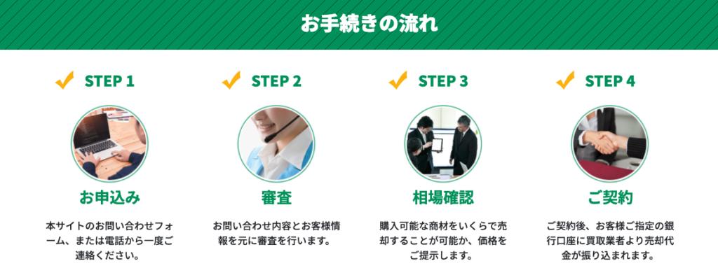 AKUSHU(あくしゅ)のサービス申込み方法